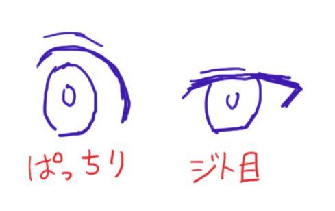 ラノベ風イラストの目の簡単な描き方 独学で神絵師になろう
