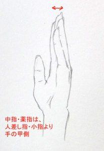 手 描き方 横から見た図